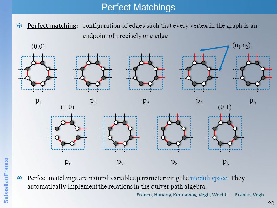 Sebastian Franco Perfect Matchings Perfect matching: configuration of edges such that every vertex in the graph is an endpoint of precisely one edge p