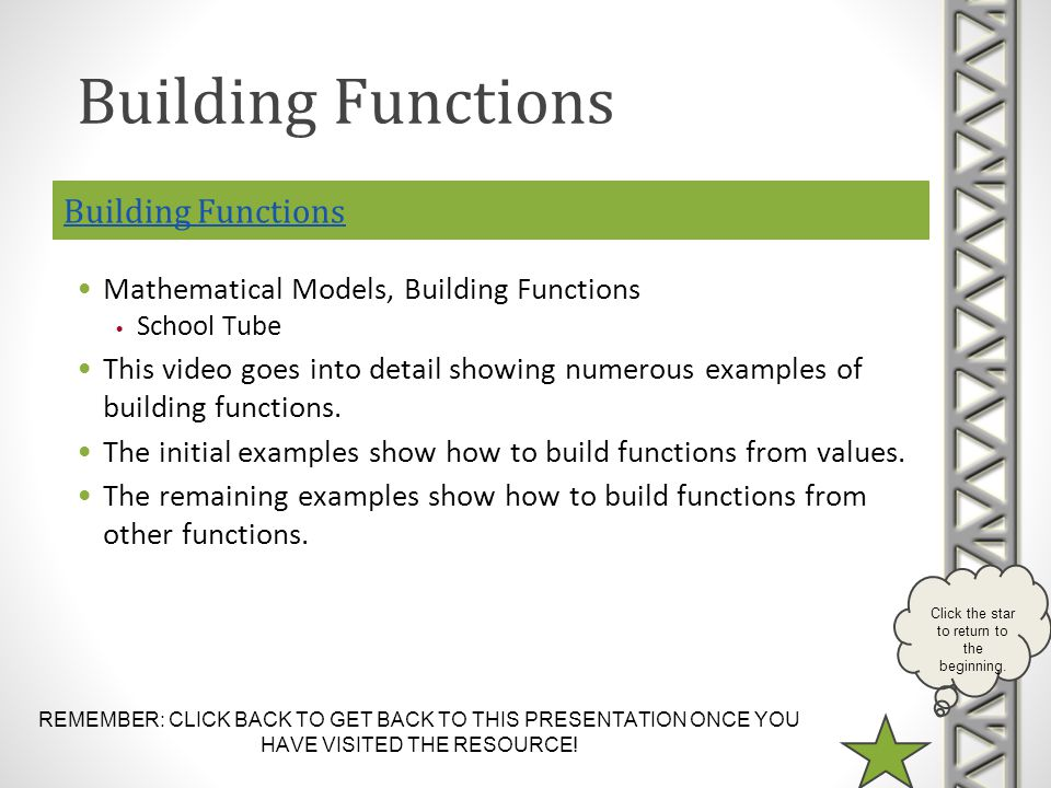 REMEMBER: CLICK BACK TO GET BACK TO THIS PRESENTATION ONCE YOU HAVE VISITED THE RESOURCE! Click the star to return to the beginning. Building Function