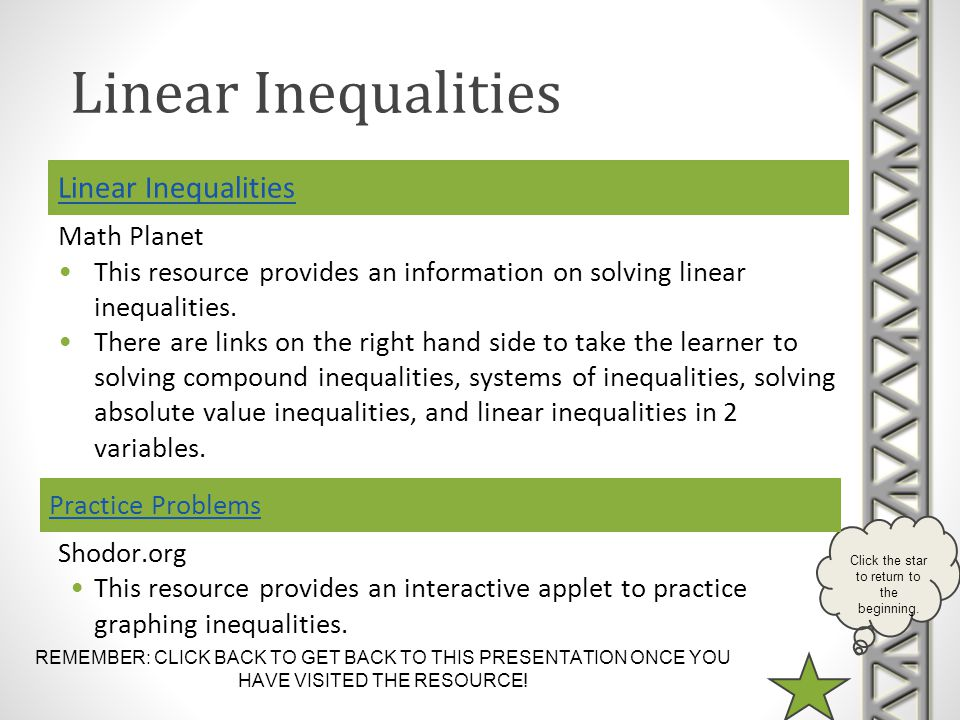 REMEMBER: CLICK BACK TO GET BACK TO THIS PRESENTATION ONCE YOU HAVE VISITED THE RESOURCE! Click the star to return to the beginning. Linear Inequaliti
