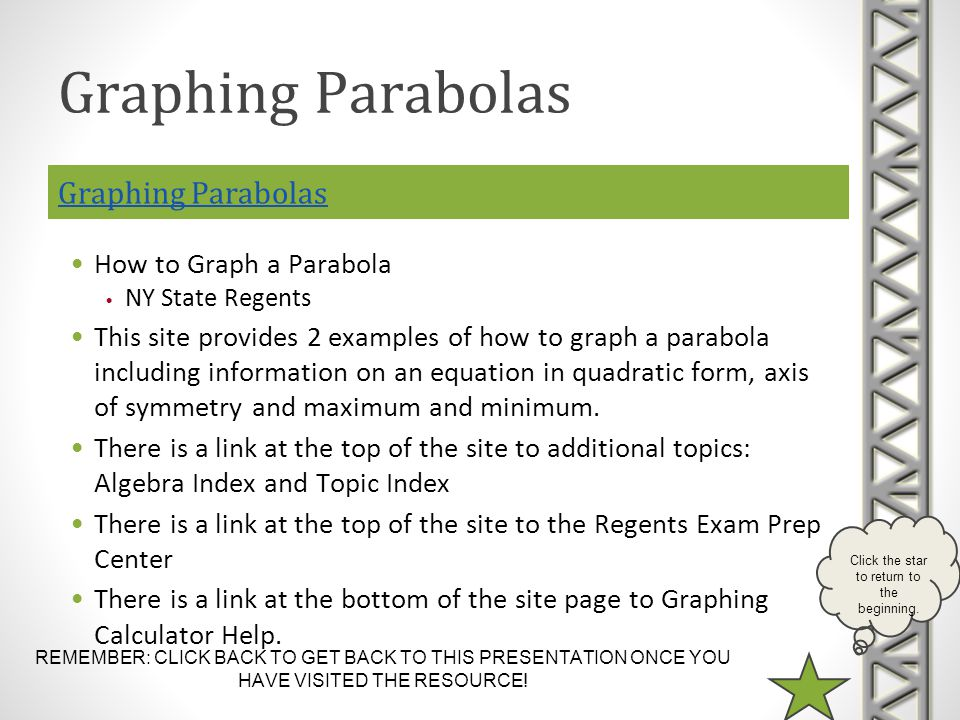 REMEMBER: CLICK BACK TO GET BACK TO THIS PRESENTATION ONCE YOU HAVE VISITED THE RESOURCE! Click the star to return to the beginning. Graphing Parabola