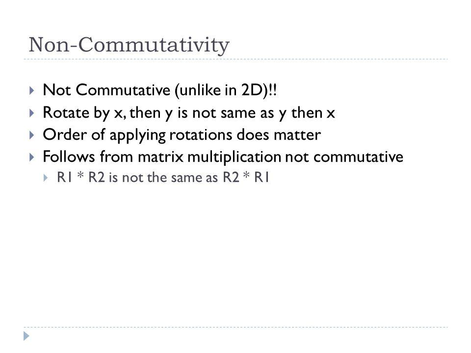 Non-Commutativity Not Commutative (unlike in 2D)!.