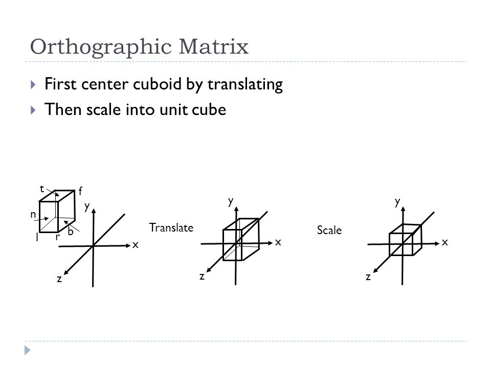 Orthographic Matrix First center cuboid by translating Then scale into unit cube x z y l r t b n f x z Translate y x z y Scale