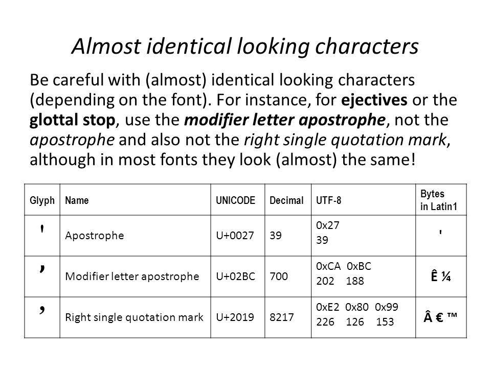 Almost identical looking characters GlyphNameUNICODEDecimalUTF-8 Bytes in Latin1 ApostropheU+002739 0x27 39 ' Modifier letter apostropheU+02BC700 0xCA 0xBC 202 188 Ê ¼ Right single quotation markU+20198217 0xE2 0x80 0x99 226 126 153 Â Be careful with (almost) identical looking characters (depending on the font).