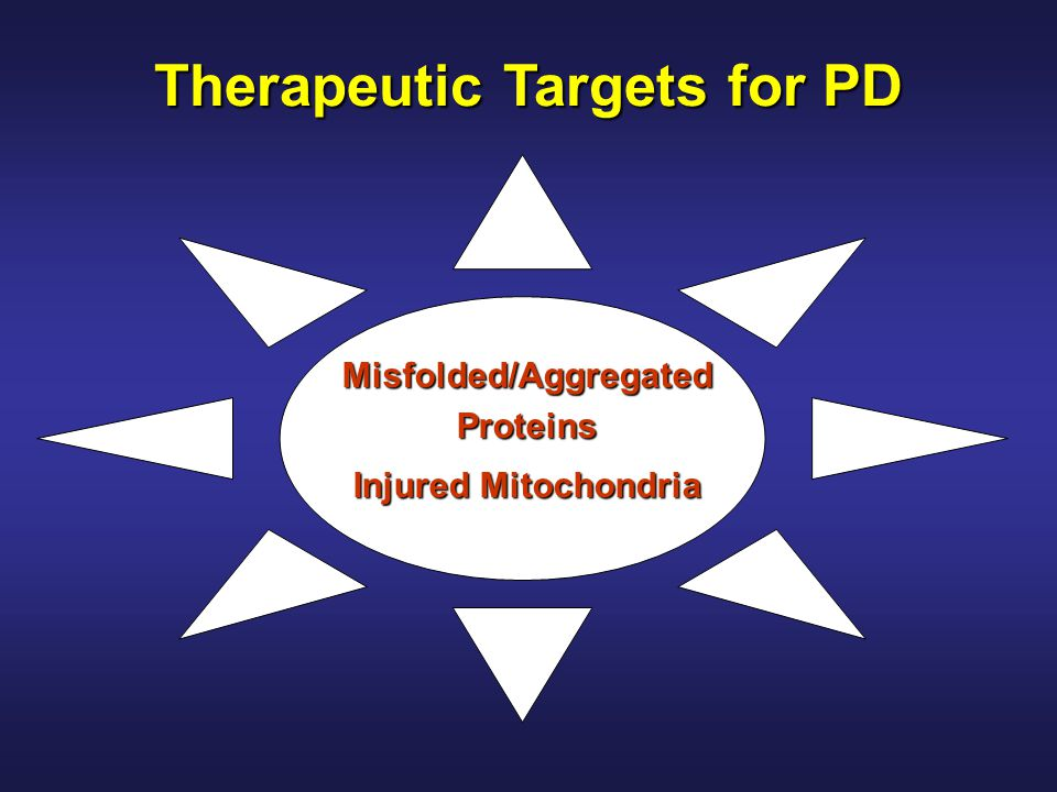 Therapeutic Targets for PD Misfolded/AggregatedProteins Injured Mitochondria