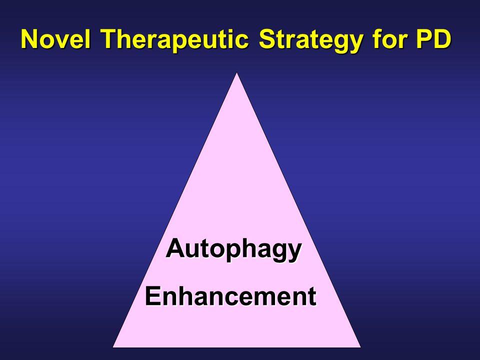 Novel Therapeutic Strategy for PD Autophagy AutophagyEnhancement