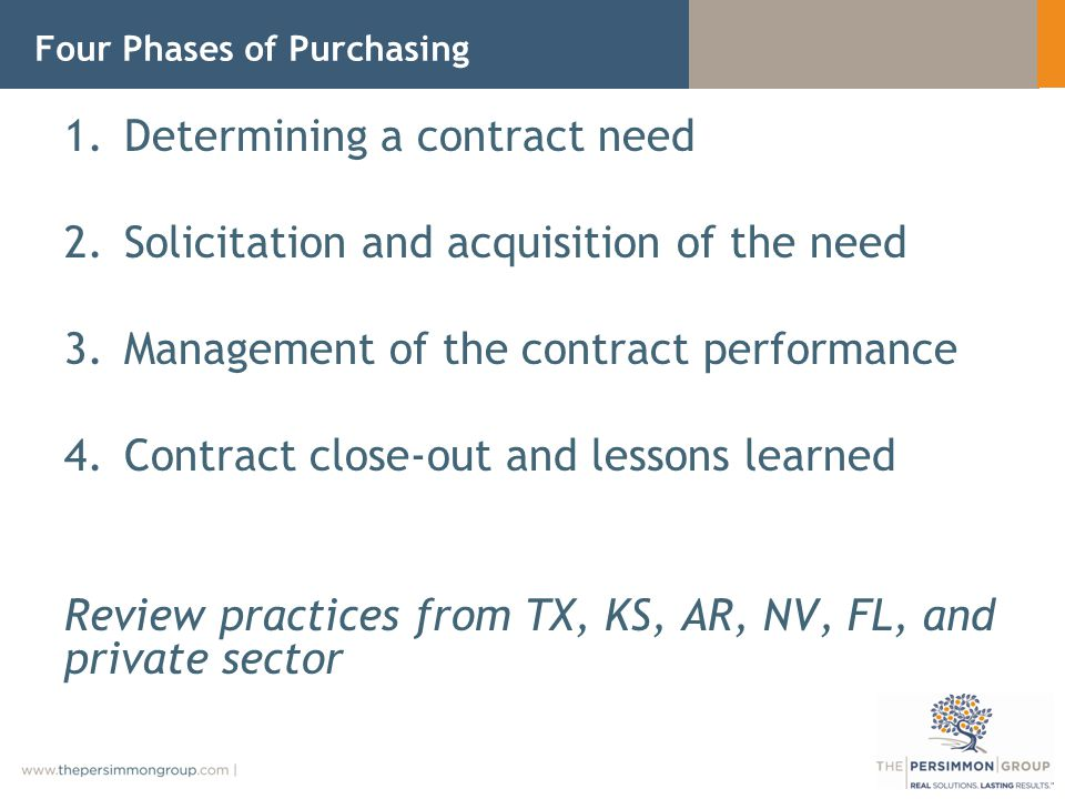Four Phases of Purchasing 1.Determining a contract need 2.Solicitation and acquisition of the need 3.Management of the contract performance 4.Contract