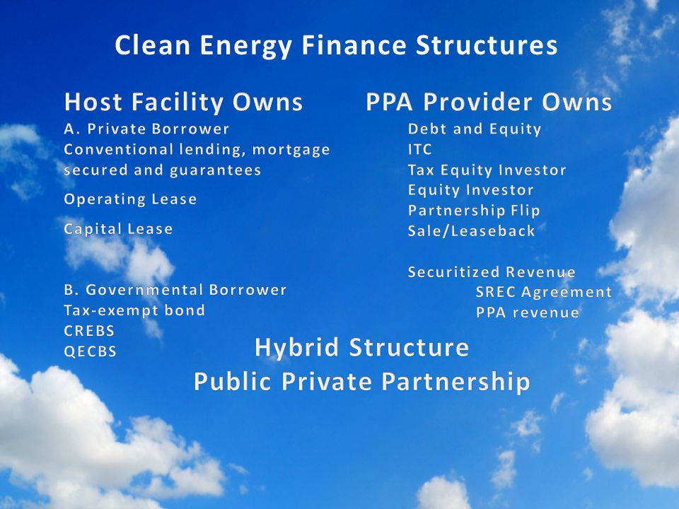 Clean Energy Finance StructuresClean Energy Finance Structures