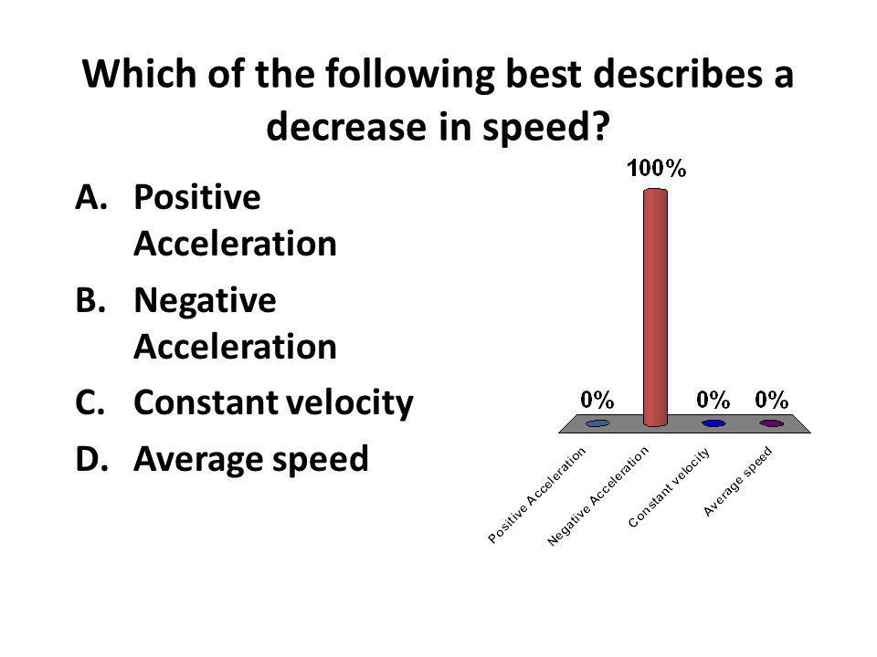 Which of the following best describes a decrease in speed? A.Positive Acceleration B.Negative Acceleration C.Constant velocity D.Average speed