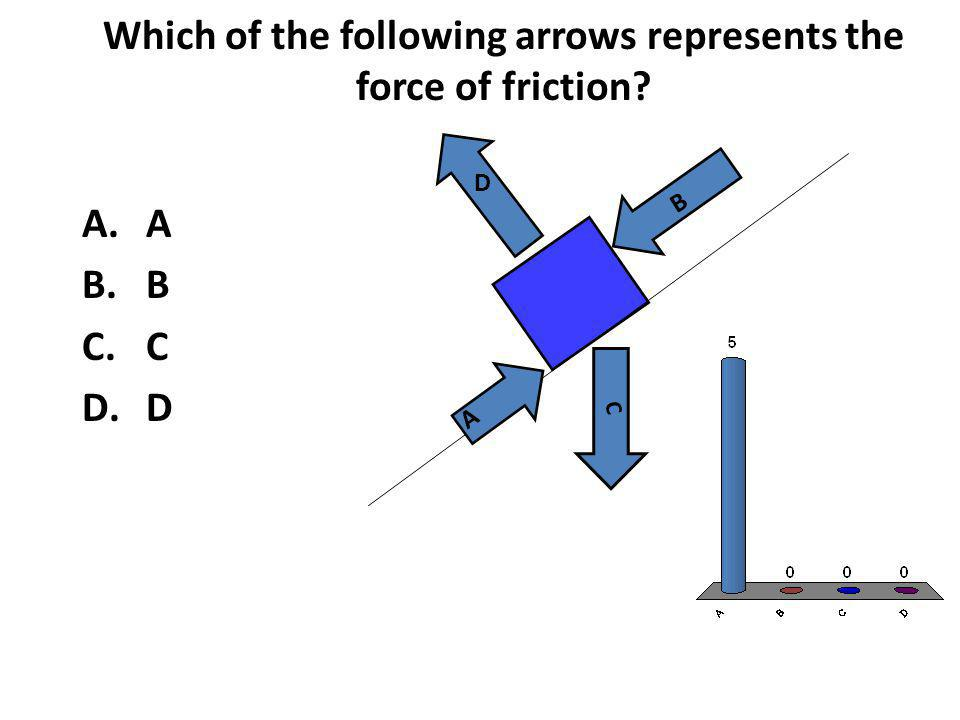 Which of the following arrows represents the force of friction? B A C D A.A B.B C.C D.D
