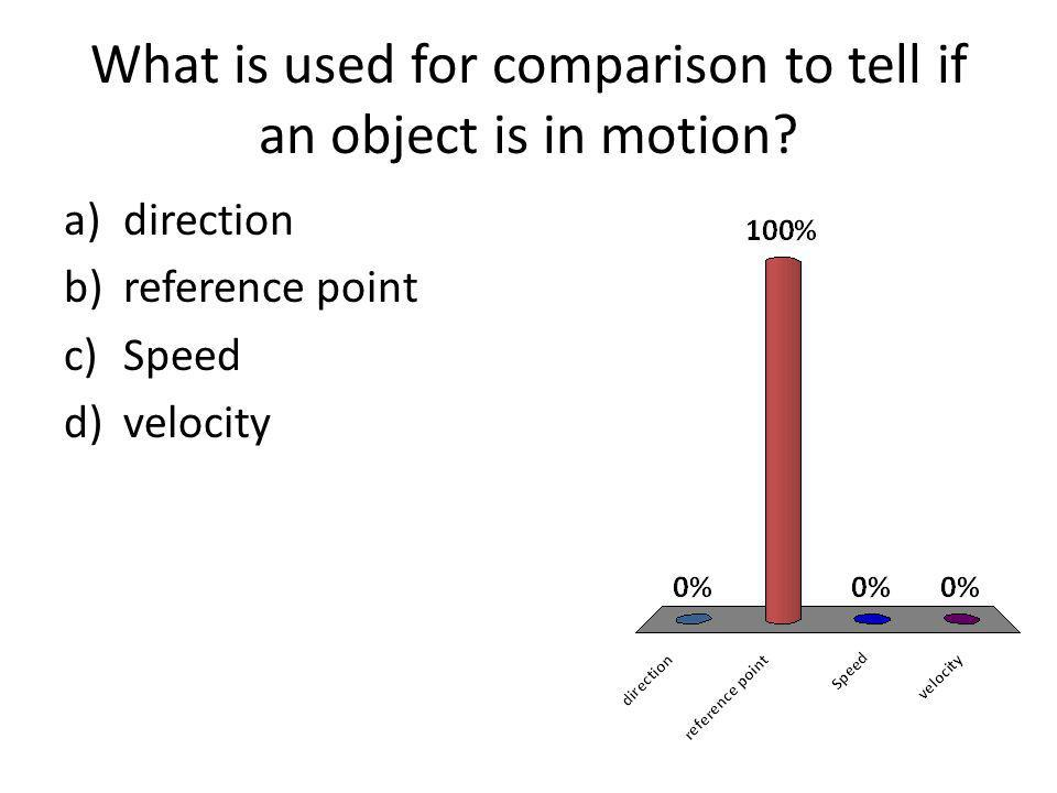 What is used for comparison to tell if an object is in motion? a)direction b)reference point c)Speed d)velocity
