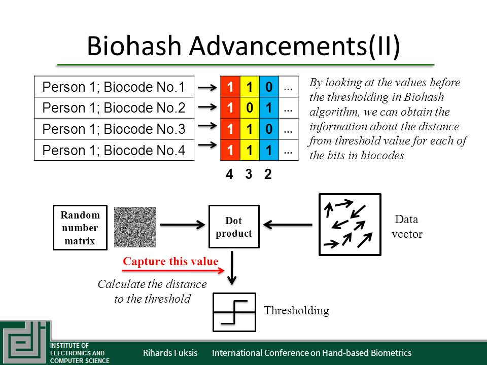 Rihards Fuksis International Conference on Hand-based Biometrics Biohash Advancements(II) 110... 101 110 111 Person 1; Biocode No.1 Person 1; Biocode