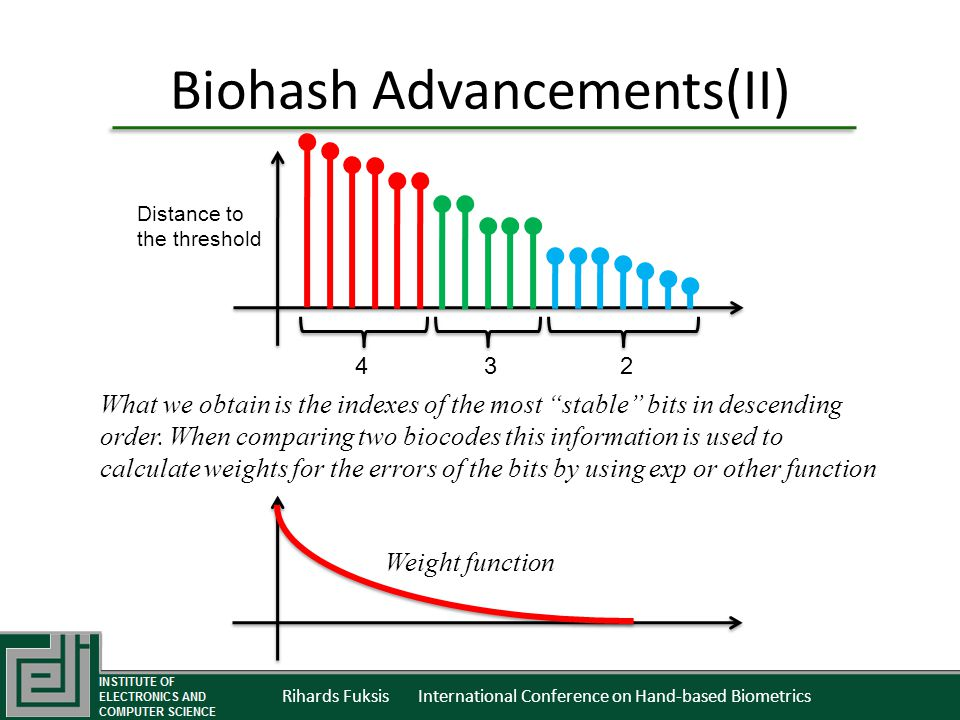 Rihards Fuksis International Conference on Hand-based Biometrics Biohash Advancements(II) Distance to the threshold 4 3 2 What we obtain is the indexes of the most stable bits in descending order.