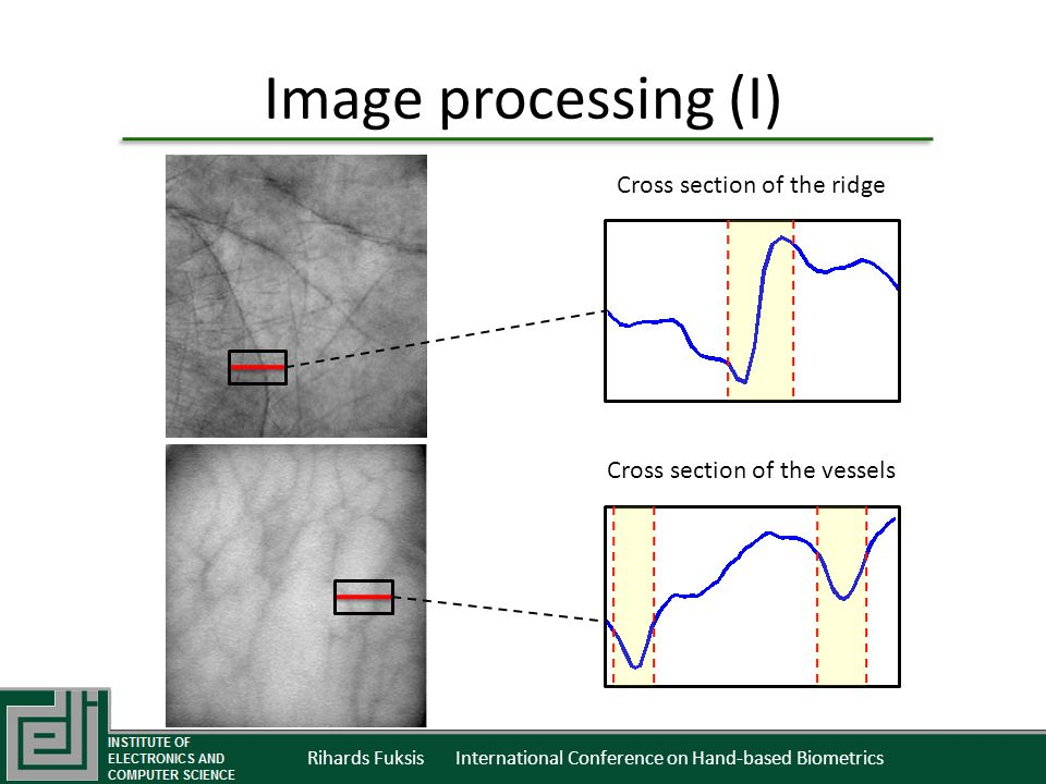 Rihards Fuksis International Conference on Hand-based Biometrics Image processing (I) Cross section of the ridge Cross section of the vessels