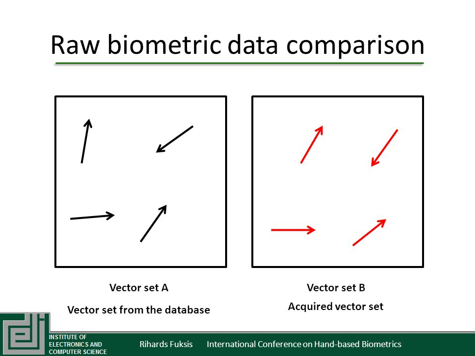Rihards Fuksis International Conference on Hand-based Biometrics Vector set AVector set B Vector set from the database Acquired vector set Raw biometric data comparison