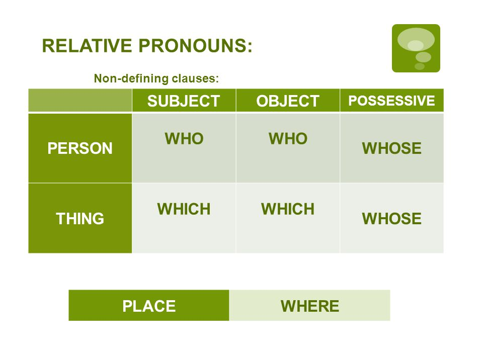 RELATIVE PRONOUNS: SUBJECTOBJECT POSSESSIVE PERSON WHO WHOSE THING WHICH WHOSE PLACEWHERE Non-defining clauses: