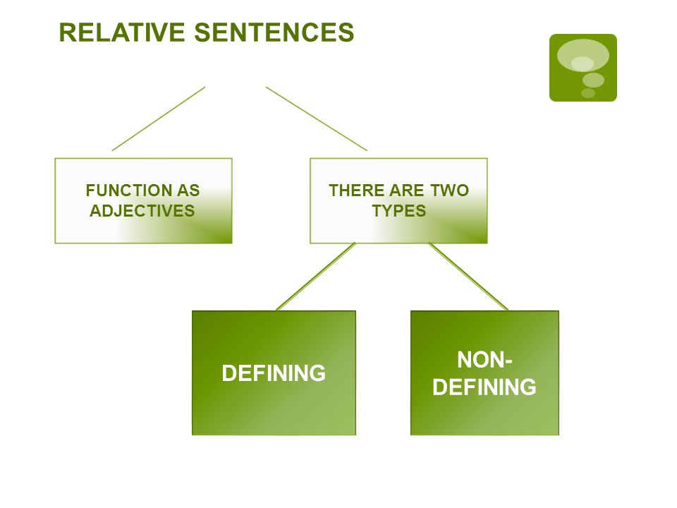 RELATIVE SENTENCES FUNCTION AS ADJECTIVES THERE ARE TWO TYPES DEFINING NON- DEFINING