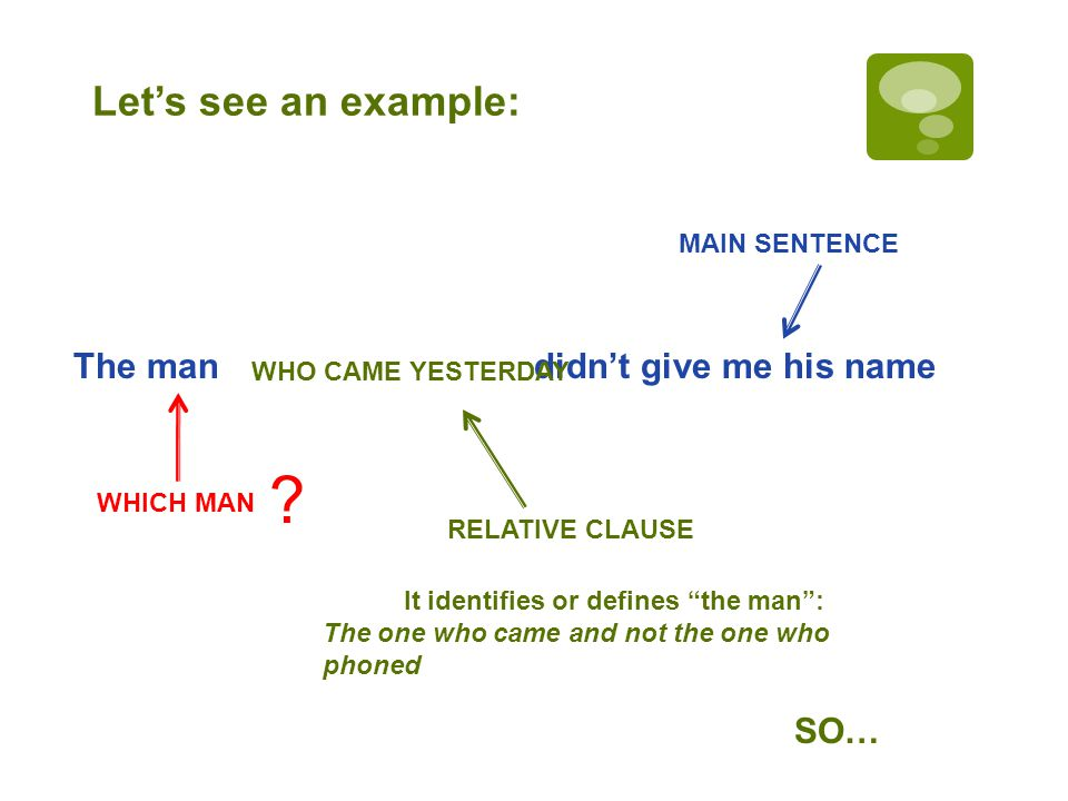 Lets see an example: The man didnt give me his name MAIN SENTENCE WHICH MAN .