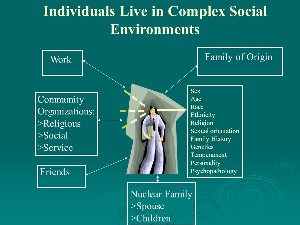 Social Support in Detoxification A simple meeting with the person in a detoxification program and a concerned other to recommend continuing care resulted in: A simple meeting with the person in a detoxification program and a concerned other to recommend continuing care resulted in: 92% entering continuing care 92% entering continuing carevs 62% who received treatment as usual 62% who received treatment as usual OFarrell, Murphy, Alter, & Fals-Stewart, 2008