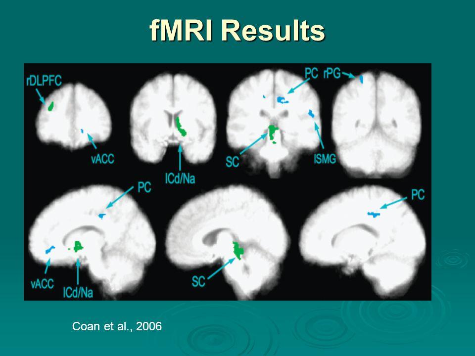 Coan et al., 2006 fMRI Results
