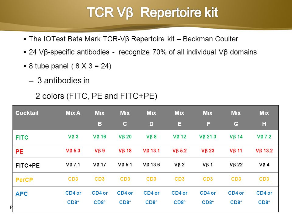Page 11 The IOTest Beta Mark TCR-Vβ Repertoire kit – Beckman Coulter 24 Vβ-specific antibodies - recognize 70% of all individual Vβ domains 8 tube pan