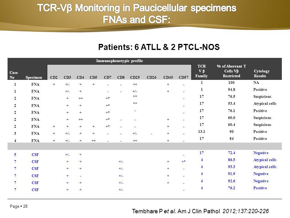 Page 28 Case No Specimen Immunophenotypic profile TCR V β Family % of Aberrant T Cells Vβ Restricted Cytology Results CD2CD3CD4CD5CD7CD8CD25CD26CD45CD