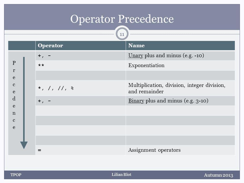 Lilian Blot Operator Precedence OperatorName +, - Unary plus and minus (e.g.