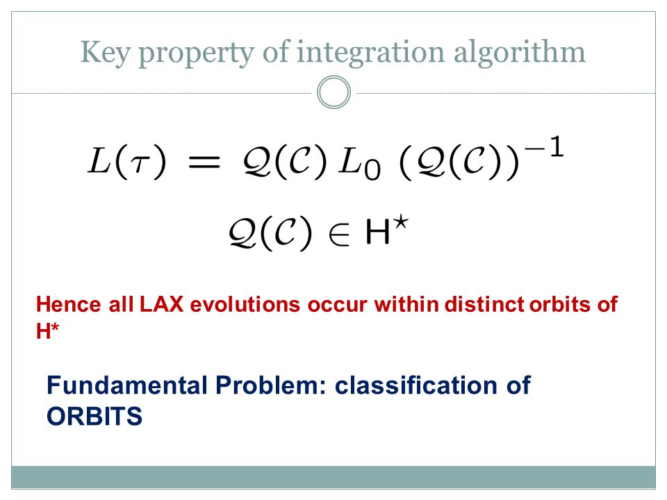 Key property of integration algorithm Hence all LAX evolutions occur within distinct orbits of H* Fundamental Problem: classification of ORBITS