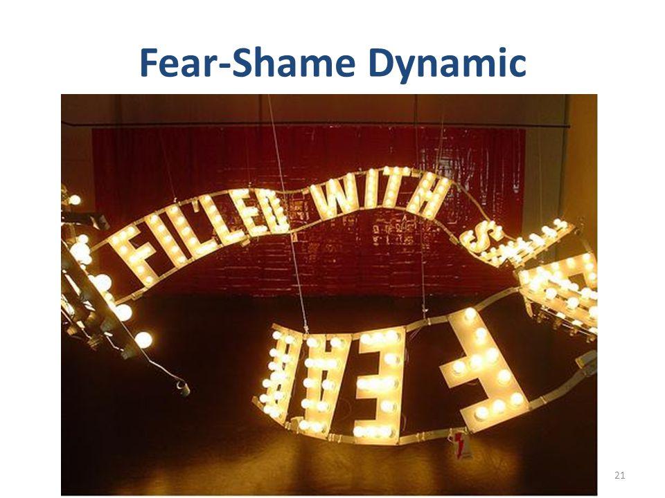 Fear-Shame Dynamic 21