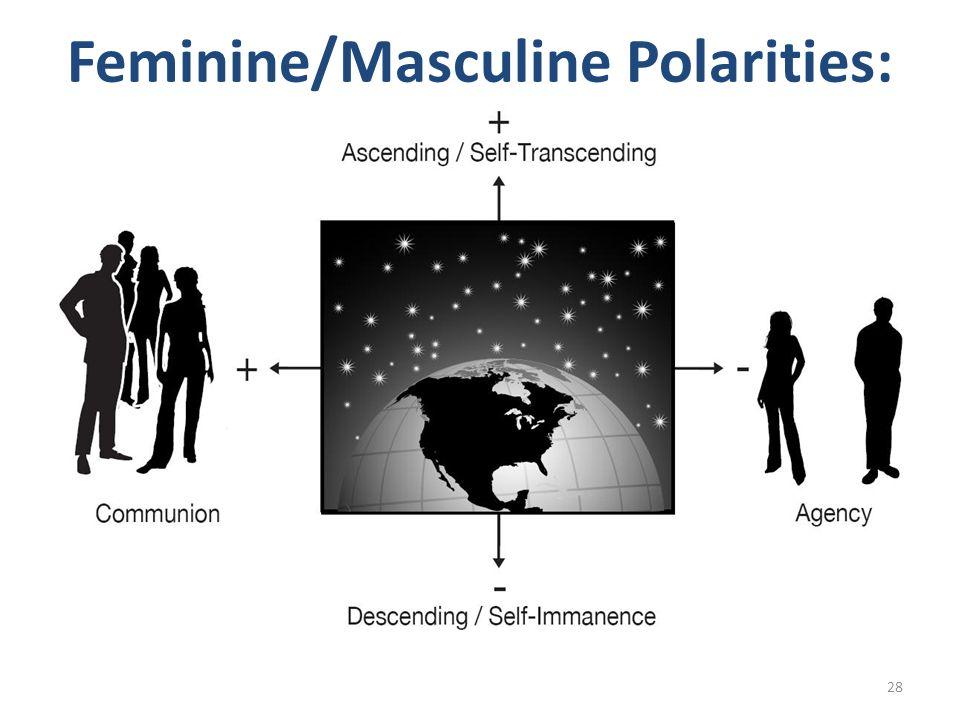 Feminine/Masculine Polarities: 28