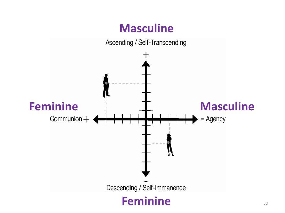 Masculine Feminine 30