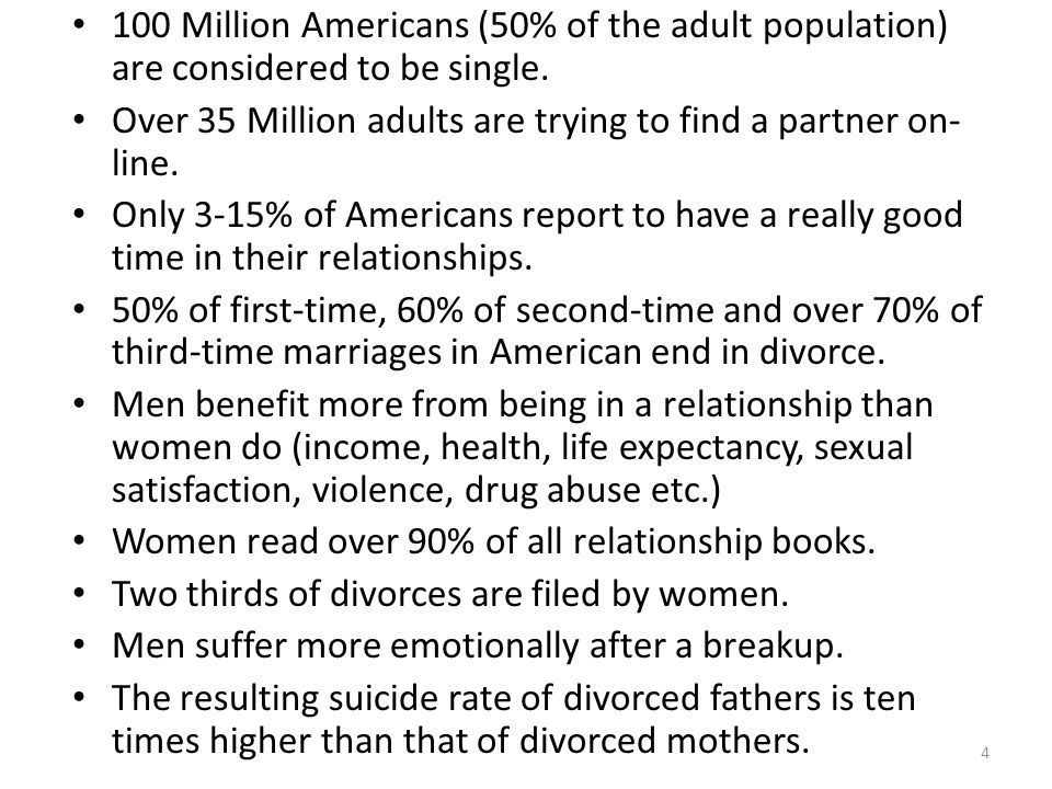 100 Million Americans (50% of the adult population) are considered to be single. Over 35 Million adults are trying to find a partner on- line. Only 3-