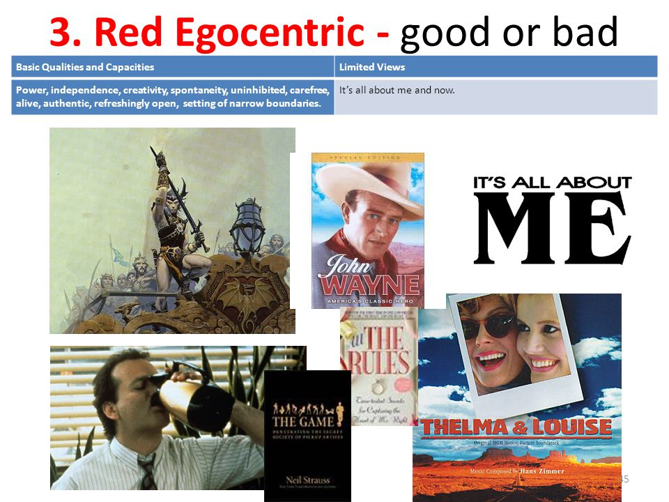 3. Red Egocentric - good or bad Basic Qualities and CapacitiesLimited Views Power, independence, creativity, spontaneity, uninhibited, carefree, alive