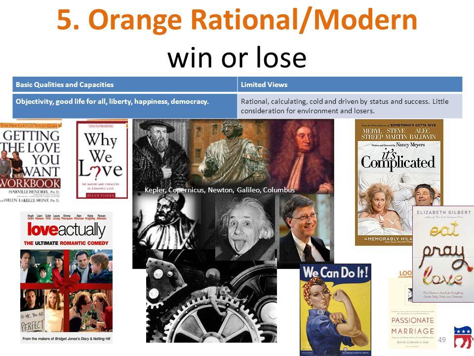 5. Orange Rational/Modern win or lose Kepler, Copernicus, Newton, Galileo, Columbus Basic Qualities and CapacitiesLimited Views Objectivity, good life