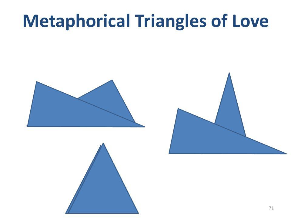 Metaphorical Triangles of Love 71