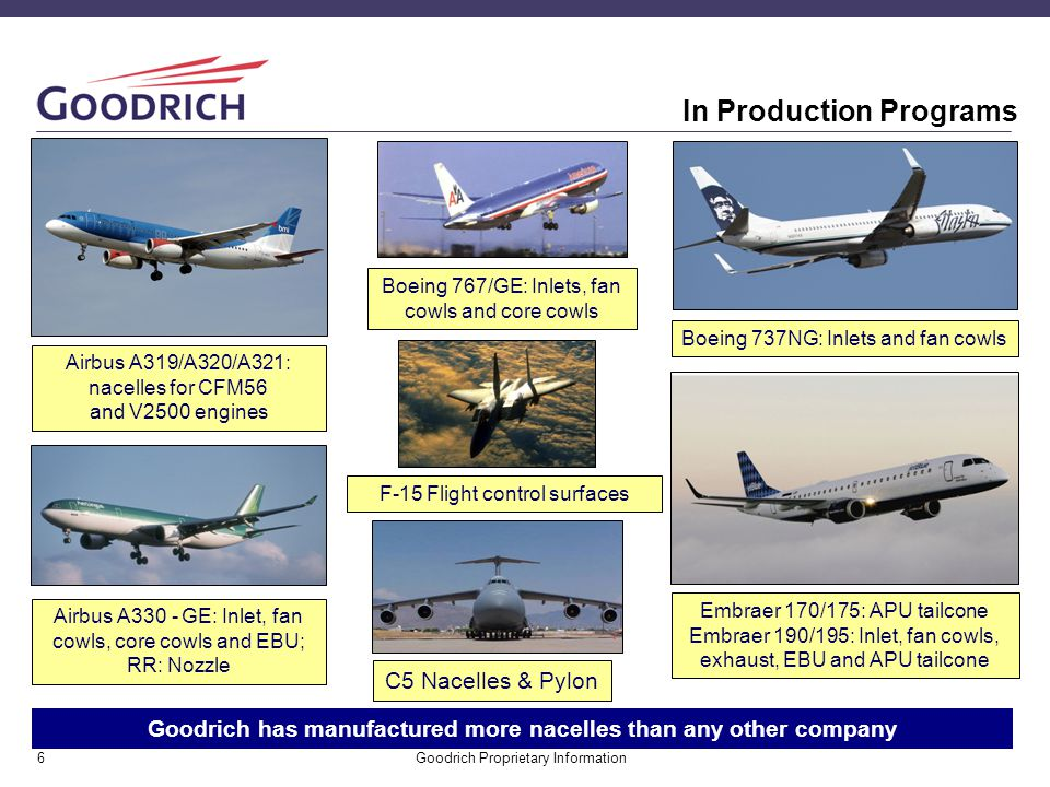 Goodrich Proprietary Information7 New Programs Boeing 787 nacelles Airbus A350 XWB nacelles Mitsubishi RJ nacellesBombardier CSeries nacelles Nacelle technology and market share leader - large commercial aircraft nacelles Airbus NEO GTF nacelles