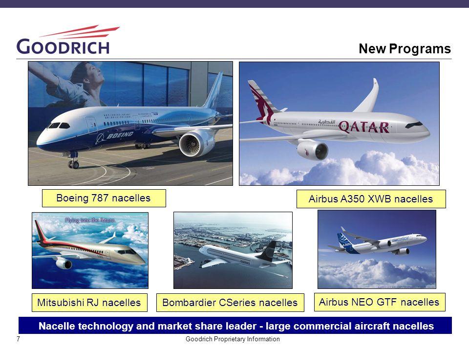 Goodrich Proprietary Information7 New Programs Boeing 787 nacelles Airbus A350 XWB nacelles Mitsubishi RJ nacellesBombardier CSeries nacelles Nacelle