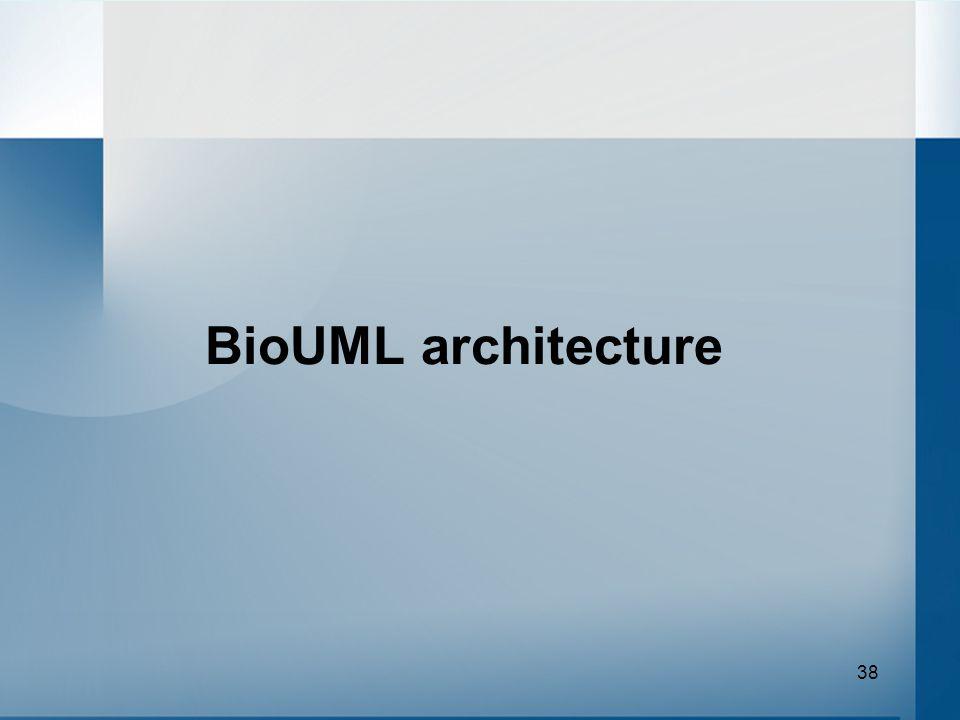 38 BioUML architecture