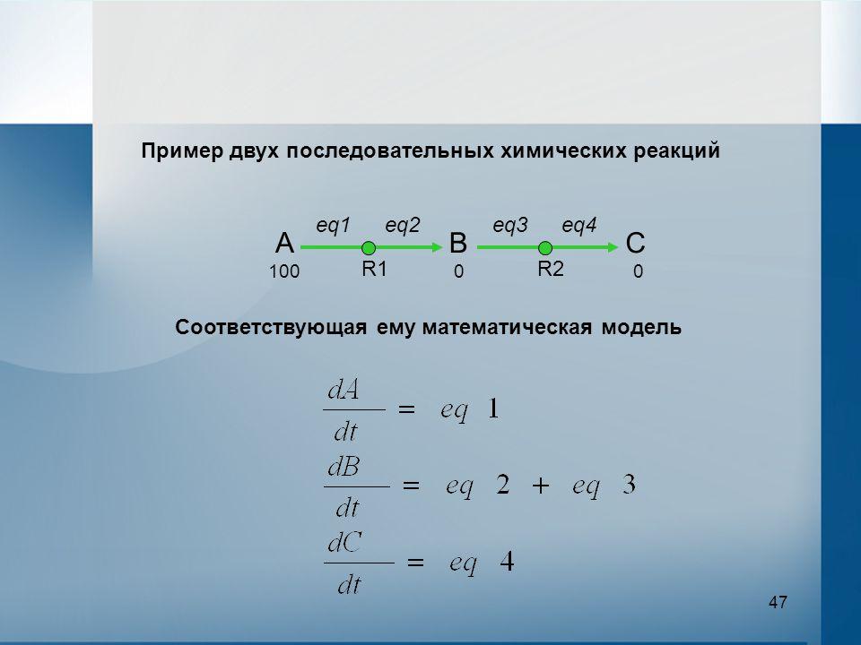 47 A B eq1 eq2 R1 C eq3 eq4 R2 Соответствующая ему математическая модель Пример двух последовательных химических реакций 1000 0