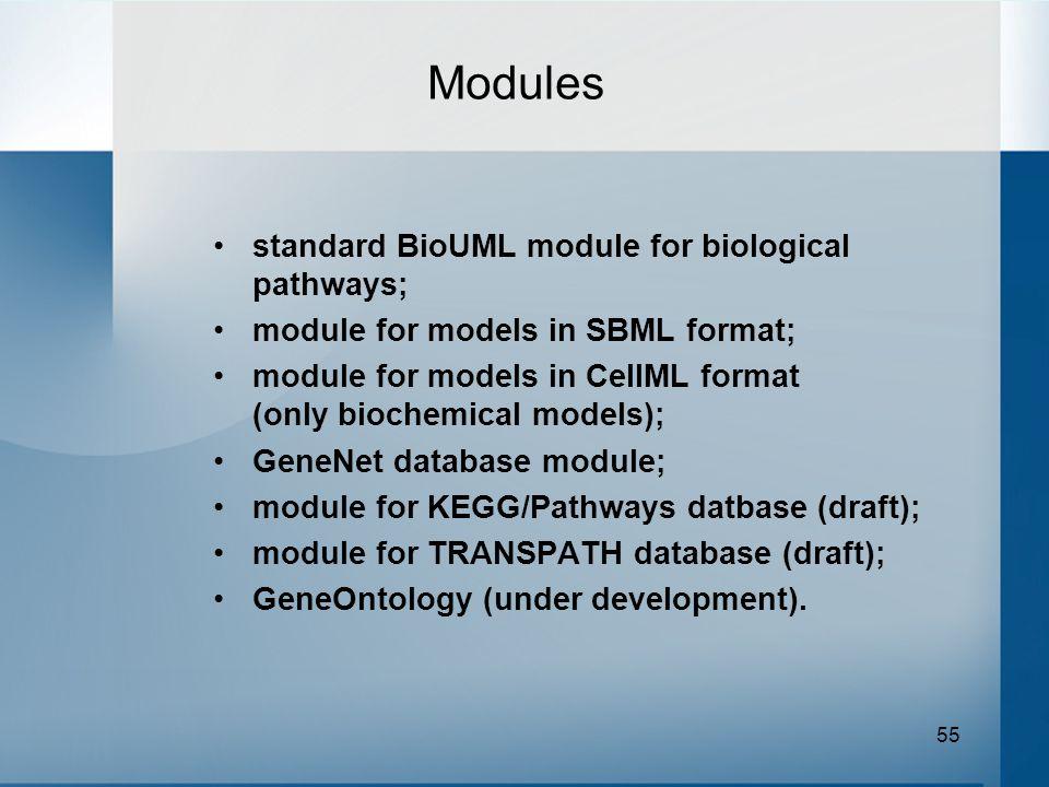 55 Modules standard BioUML module for biological pathways; module for models in SBML format; module for models in CellML format (only biochemical mode