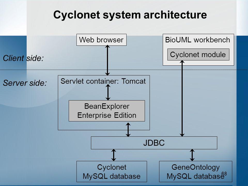68 BioUML workbench Servlet container: Tomcat Cyclonet system architecture Cyclonet MySQL database Web browser JDBC BeanExplorer Enterprise Edition Cl