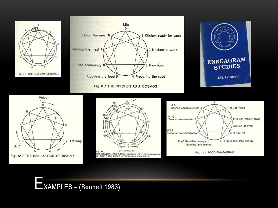 E XAMPLES – (Bennett 1983)
