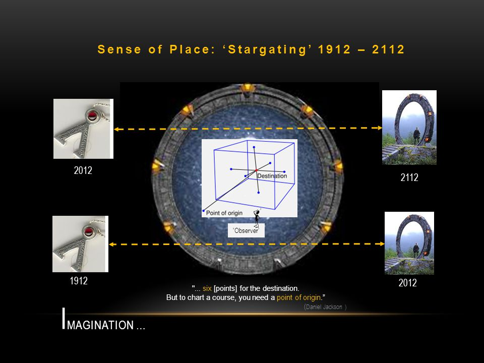 R ICH PICTURES: 21 ST DECEMBER 1912 > 2012 > 2112 … (200-year toolkits for 2,000+ year journeys) Forest Philosophers – France, 1923 The Herald of Coming Good Paris, 1933 Arica – Chile,1970s SuperSyntegration® – St Gallen, 2012 The hour drew nigh & the moon did rend asunder. [Al-Qur an 54:1] Glocal 2112 Rich Picture: A Short Look @ Long Time Origins B.C..