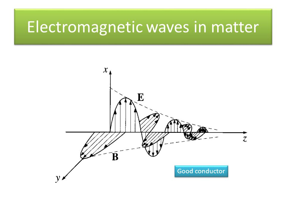 Electromagnetic waves in matter Good conductor