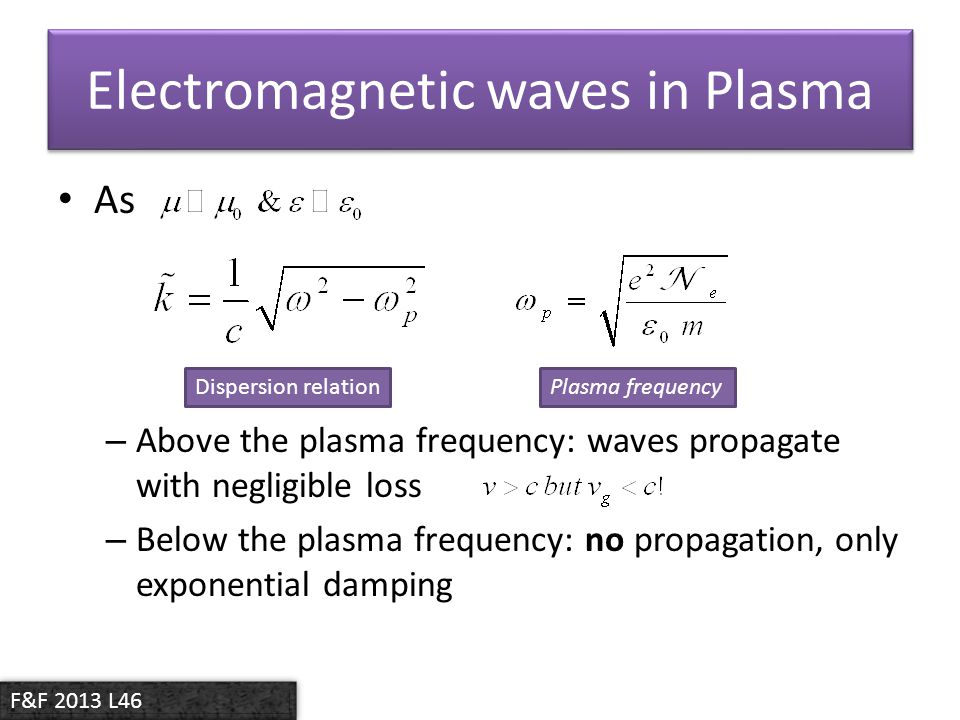 Electromagnetic waves in Plasma As – Above the plasma frequency: waves propagate with negligible loss – Below the plasma frequency: no propagation, on