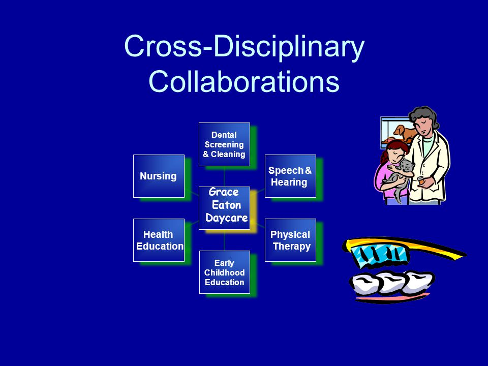 Cross-Disciplinary Collaborations Nursing Health Education Health Education Early Childhood Education Early Childhood Education Physical Therapy Physical Therapy Speech & Hearing Speech & Hearing Dental Screening & Cleaning Dental Screening & Cleaning Grace Eaton Daycare Grace Eaton Daycare