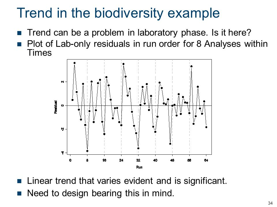 34 Trend in the biodiversity example Trend can be a problem in laboratory phase. Is it here? Plot of Lab-only residuals in run order for 8 Analyses wi