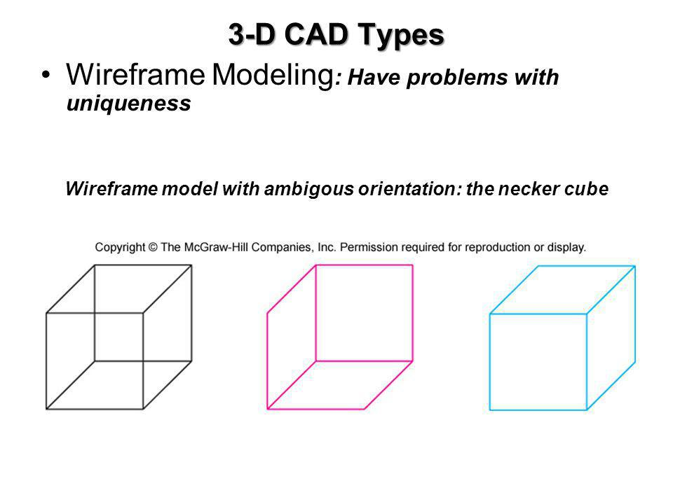 3-D CAD Types Wireframe Modeling : Have problems with uniqueness Wireframe model with ambigous orientation: the necker cube