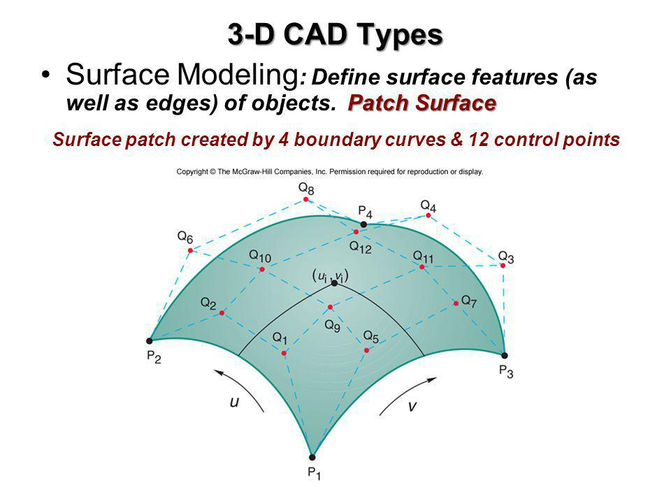 3-D CAD Types Patch SurfaceSurface Modeling : Define surface features (as well as edges) of objects. Patch Surface Surface patch created by 4 boundary