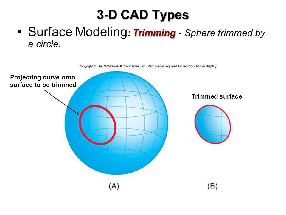 3-D CAD Types TrimmingSurface Modeling : Trimming - Sphere trimmed by a circle. Projecting curve onto surface to be trimmed Trimmed surface