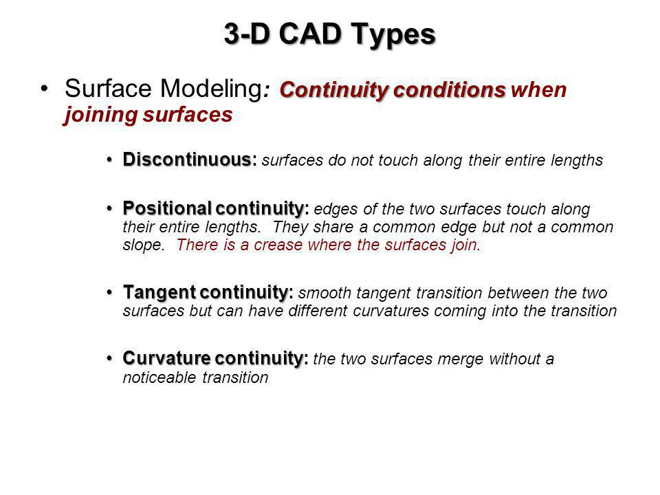 3-D CAD Types Continuity conditionsSurface Modeling : Continuity conditions when joining surfaces DiscontinuousDiscontinuous: surfaces do not touch al